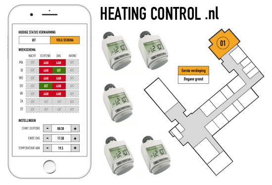 Heating control